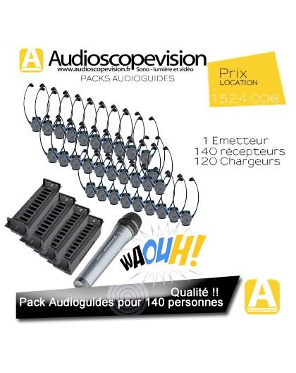 location casque sans fil visite guidée audioguides audiophone aix en provence 13080 13090 13098 13100 13290 13540 13011 13012 13